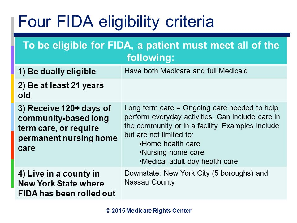 Helping your patients understand the fully integrated duals 2015 medicare rights center four fida eligibility criteria to be eligible for fida a ccuart Gallery