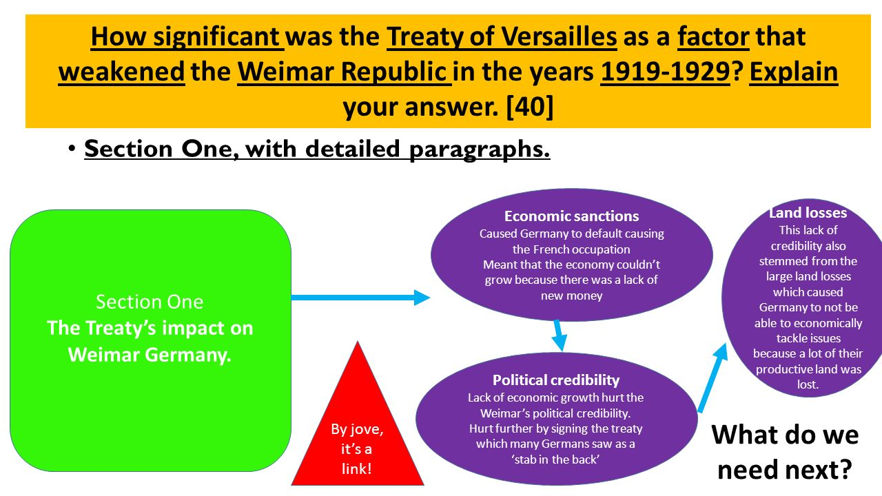 Treaty Of Versailles Essay