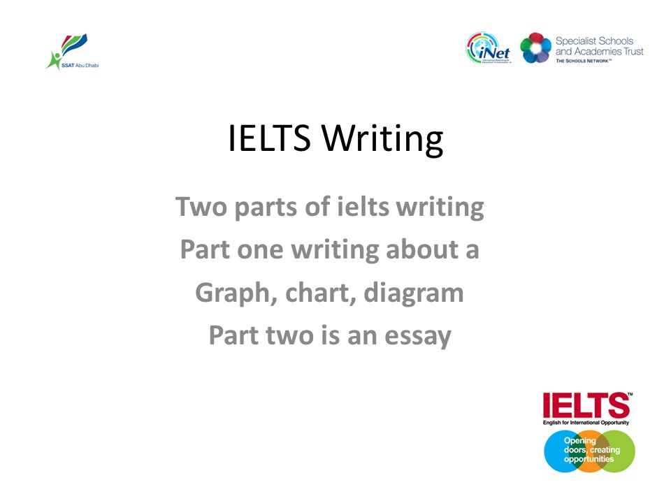 IELTS Writing Two parts of ielts writing Part one writing about a Graph, chart, diagram Part two is an essay