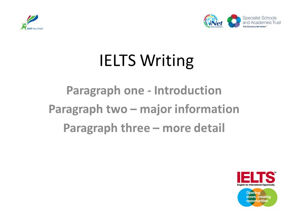 IELTS Writing Paragraph one - Introduction Paragraph two – major information Paragraph three – more detail