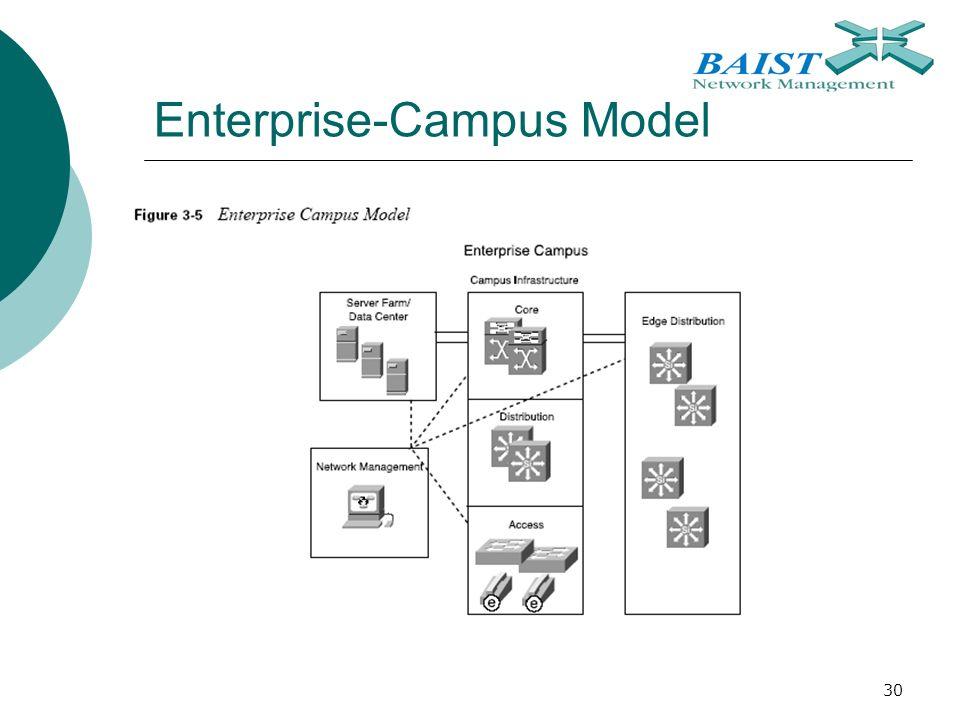 30 Enterprise-Campus Model