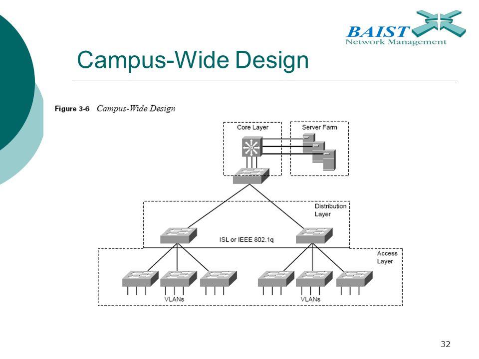 32 Campus-Wide Design