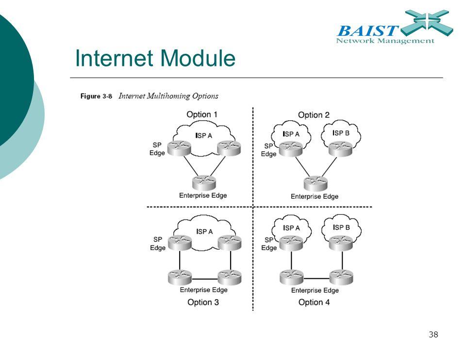 38 Internet Module