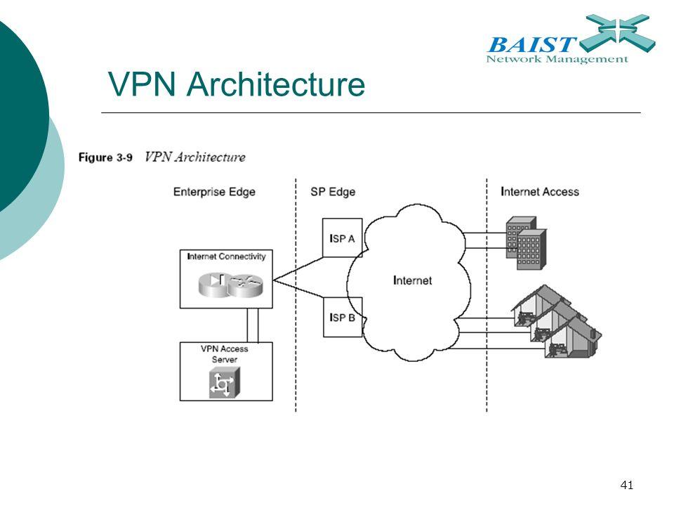41 VPN Architecture