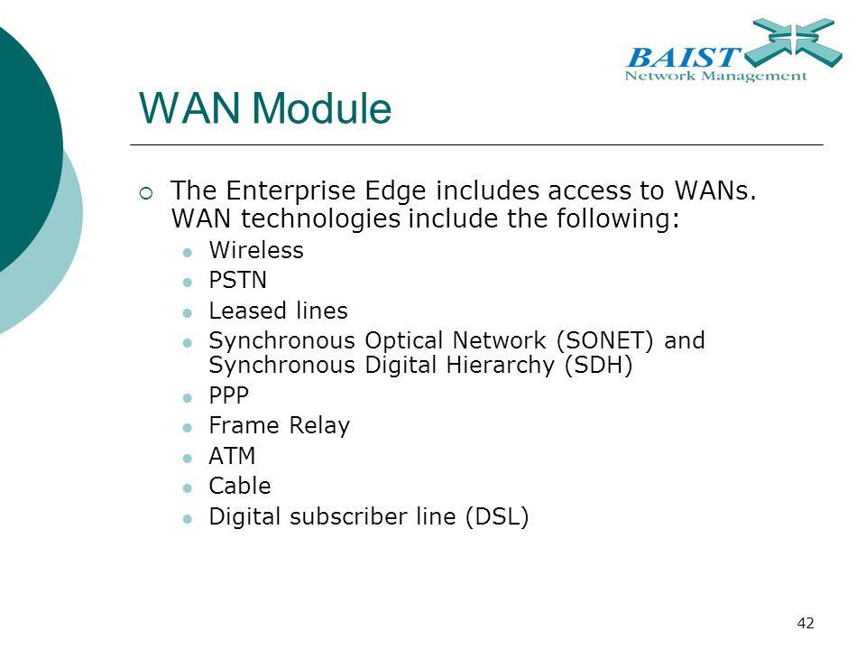 42 WAN Module  The Enterprise Edge includes access to WANs.