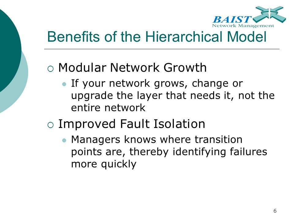6 Benefits of the Hierarchical Model  Modular Network Growth If your network grows, change or upgrade the layer that needs it, not the entire network  Improved Fault Isolation Managers knows where transition points are, thereby identifying failures more quickly