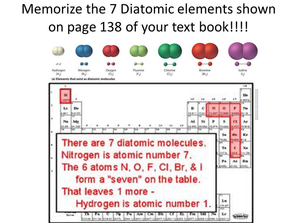 Periodic Table diatomic atoms in the periodic table : 6.1 Bonding. Two Types of Bonding Ionic Bonding Covalent Bonding ...