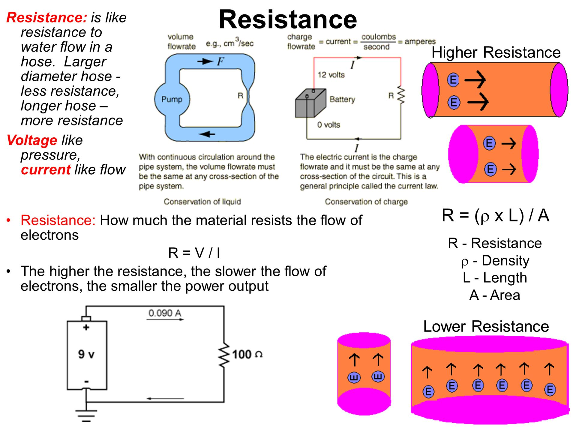 resistance and electric circuits Current, resistance and dc circuits physics 112n 2 current now we move to the case where an electric field is maintained within a conductor by an.