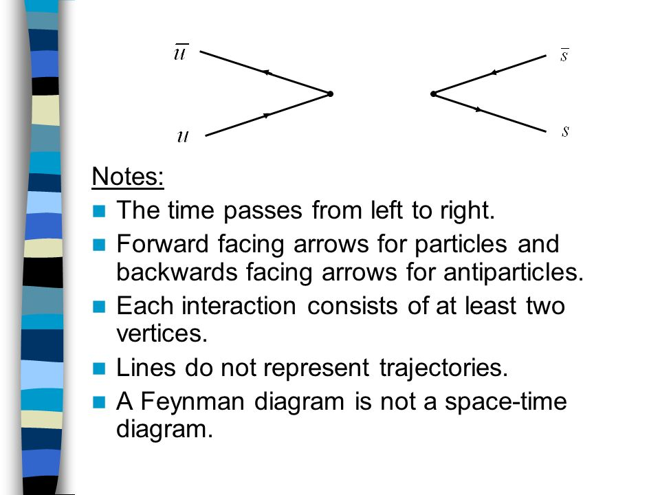 Lesson 3 interactions what is an interaction more about 12 notes ccuart Choice Image