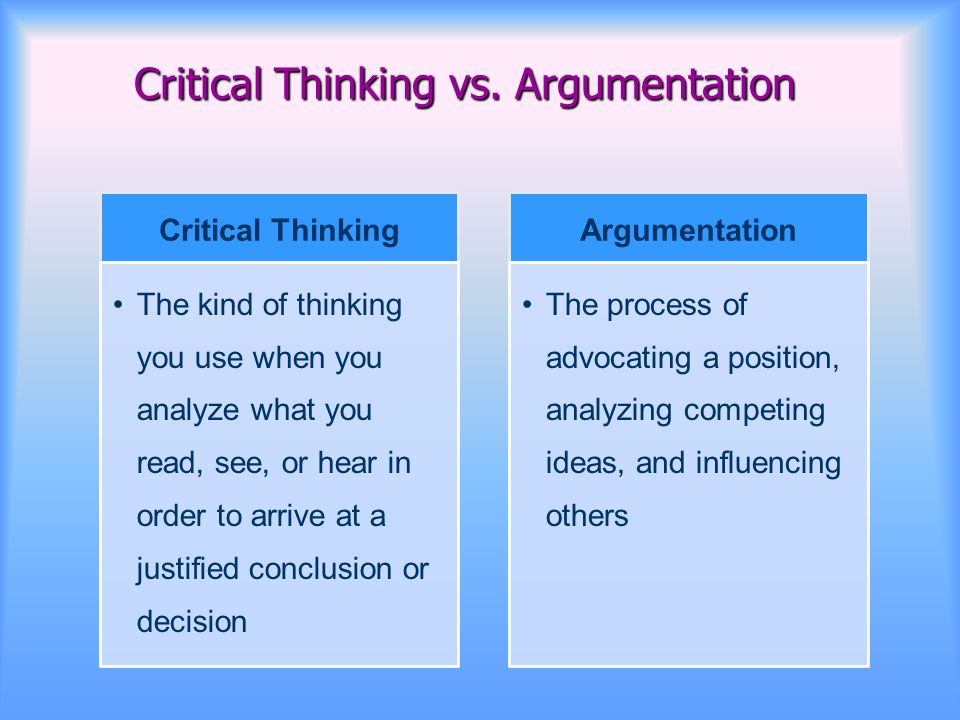 critical thinking and writing syllabus