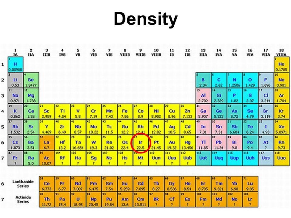 Periodic Trends Atomic Radius Chem Worksheet 6 3 Answers Worksheet – Periodic Trends Worksheet Answers