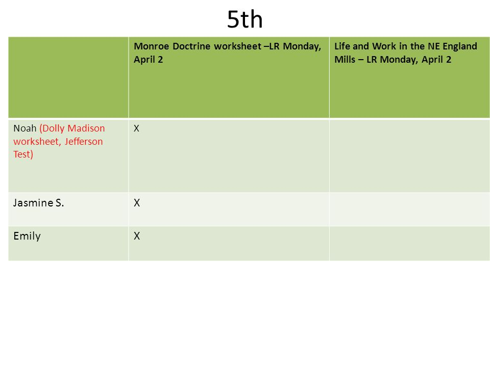 Monday April 2 1Update your Table of Contents DateEntry – Monroe Doctrine Worksheet