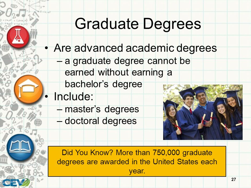 doctoral degree without thesis Doctorate degree without thesis doctorate degree without thesis online doctoral degree programs a doctorate research seminars embedded into coursework help you focus on completion of your dissertation or capstone projectlocate doctorate degree programs nearby or 100% online.