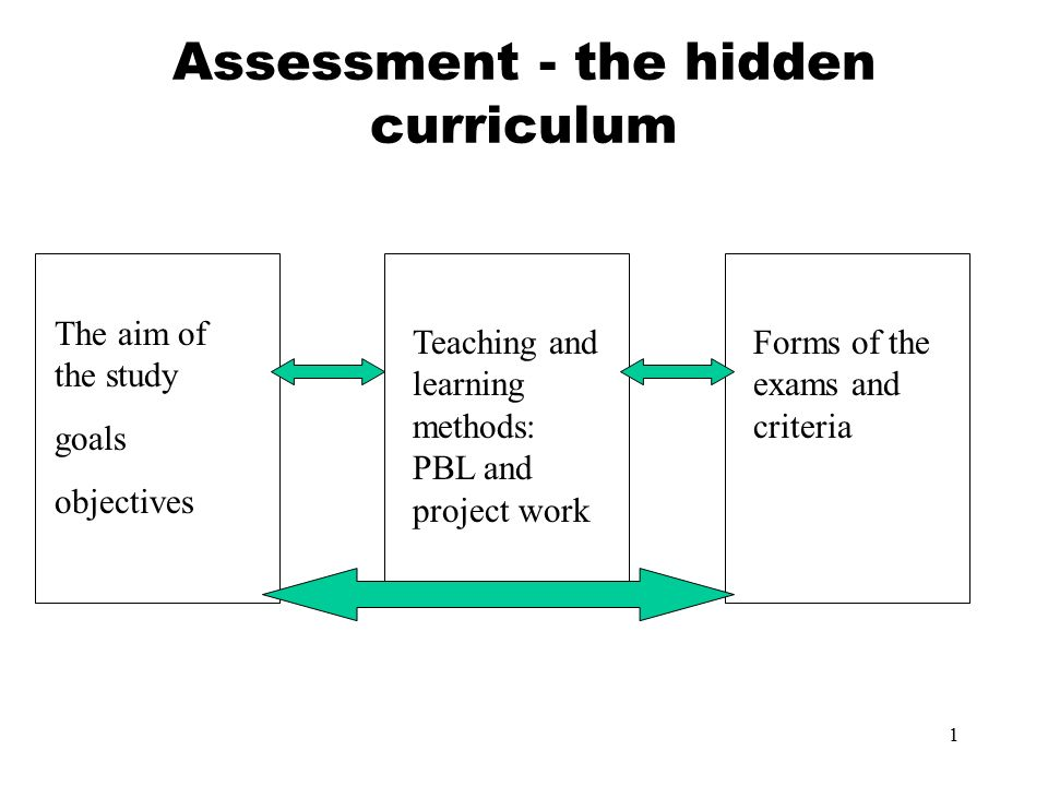 hidden curriculum and processes within schools produce I believe colleges should reform their existing mentoring programs to include unveiling the hidden curriculum as a major objective, and create a uniform standard for teaching the knowledge and skills necessary to decode, interpret, and understand the hidden curriculum.