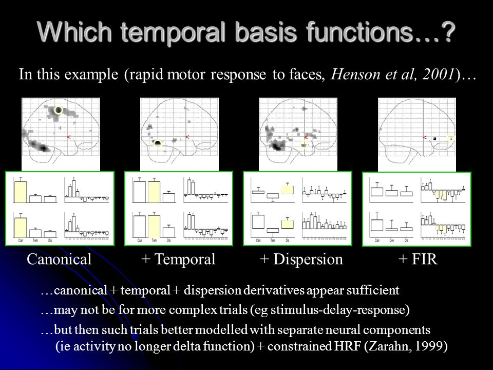 + FIR+ Dispersion+ TemporalCanonical …canonical + temporal + dispersion derivatives appear sufficient …may not be for more complex trials (eg stimulus-delay-response) …but then such trials better modelled with separate neural components (ie activity no longer delta function) + constrained HRF (Zarahn, 1999) In this example (rapid motor response to faces, Henson et al, 2001)…
