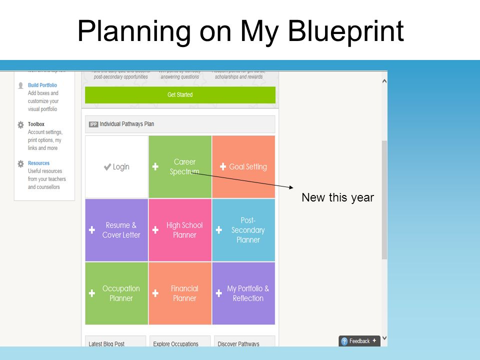 Mayfield s s course selection choices for grade ppt download 11 planning on my blueprint new this year malvernweather Choice Image
