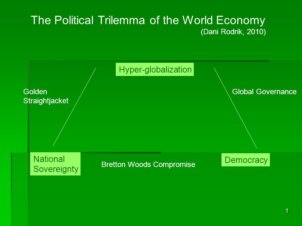 1 Hyper-globalization National Sovereignty Democracy The Political ...