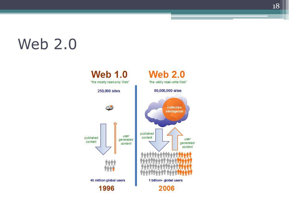 Web 2.0 18