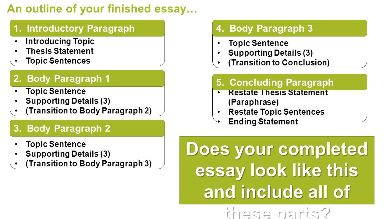 5 paragraph essay structure brought to you by powerpointpros com ending statement topic sentence supporting details 3 transition to conclusion topic sentence supporting details 3 transition to body paragraph 3