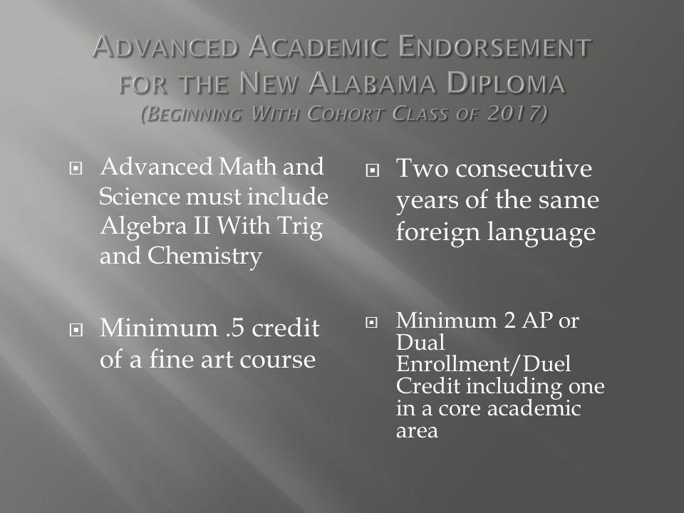 Advanced coursework