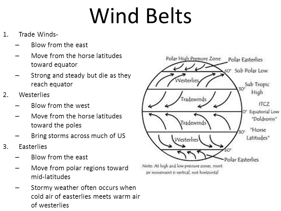 Worksheets Global Wind Patterns Worksheet global wind patterns worksheet intrepidpath worksheets