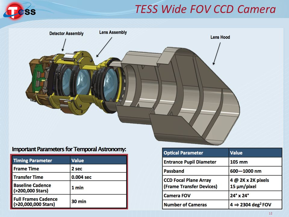 TESS Wide FOV CCD Camera 12