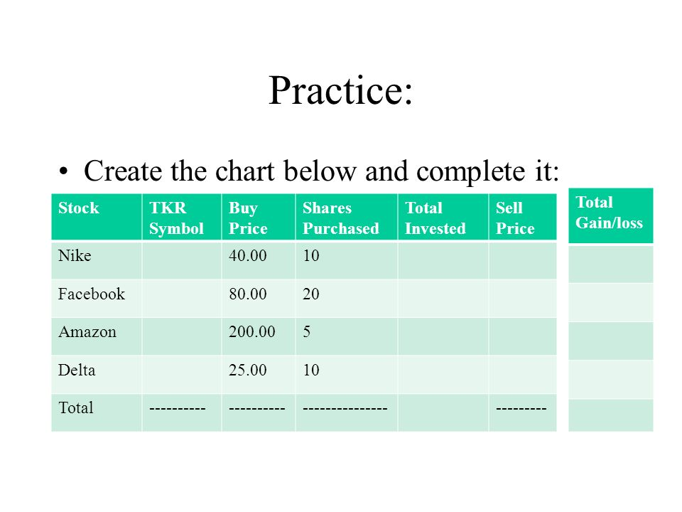 Stock market pay attention take notes and ask questionshow much 8 practice create the chart below and complete it stocktkr symbol buy price shares purchased total invested sell price nike400010 facebook800020 ccuart Image collections