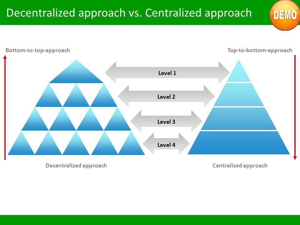 Decentralized approach vs. Centralized approach Level 1Level 2Level 3 Level 4 Decentralized approachCentralized approach Bottom-to-top-approachTop-to-