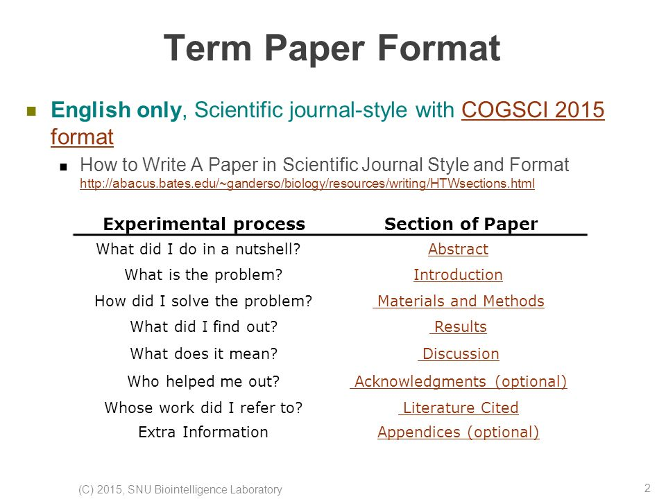 how to write a term paper introduction Confirm that all the information appearing the abstract actually appears in the body of the paper top of page introduction [ note that the term write the.
