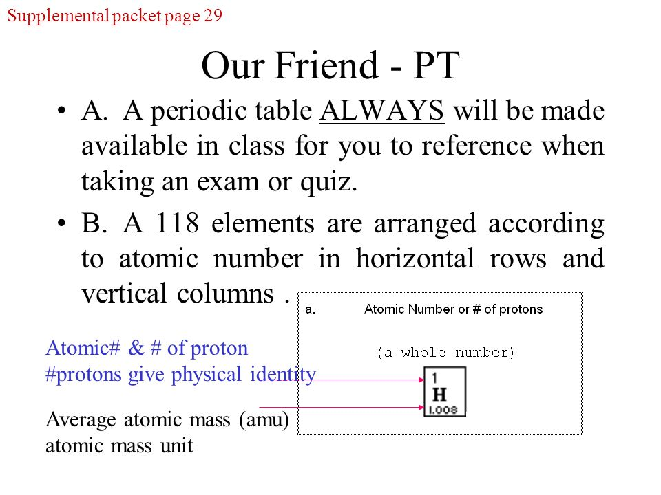 The periodic table metals metalloids nonmetals semimetals our friend pt aa periodic table always will be made available in class for you urtaz Images