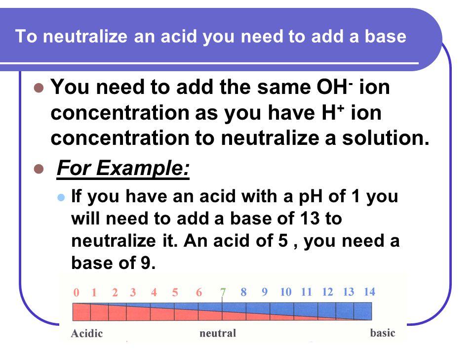 Acid-Base Notes. Acid- Compound that forms hydrogen ions (H + ...