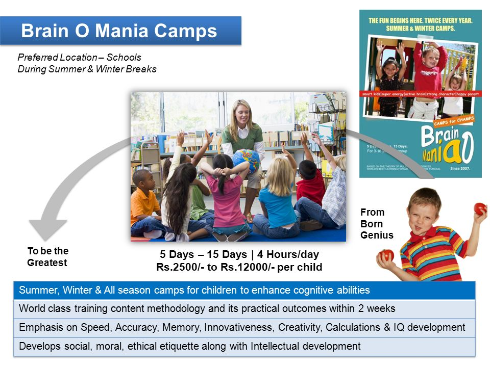 Brain O Mania Camps From Born Genius To be the Greatest 5 Days – 15 Days | 4 Hours/day Rs.2500/- to Rs.12000/- per child Preferred Location – Schools During Summer & Winter Breaks