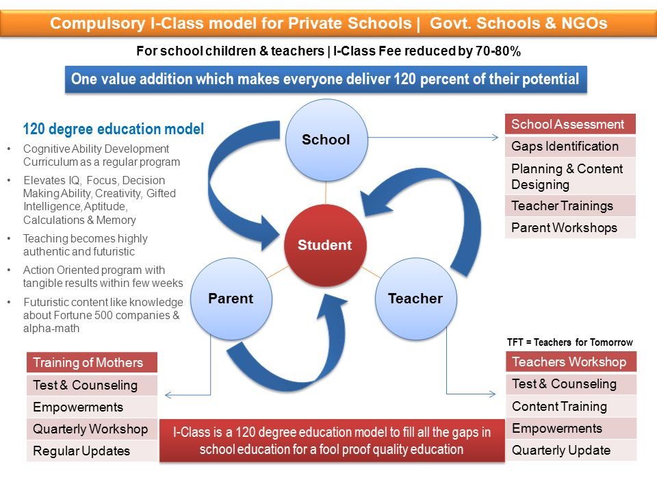 Compulsory I-Class model for Private Schools | Govt.