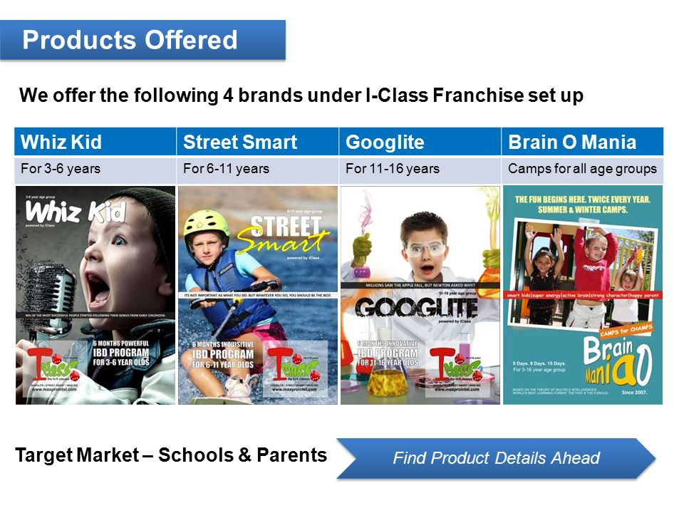 Products Offered We offer the following 4 brands under I-Class Franchise set up Target Market – Schools & Parents Whiz KidStreet SmartGoogliteBrain O Mania For 3-6 yearsFor 6-11 yearsFor 11-16 yearsCamps for all age groups Find Product Details Ahead