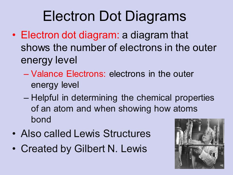 slide_26 francium lewis dot structure 77693 infovisual