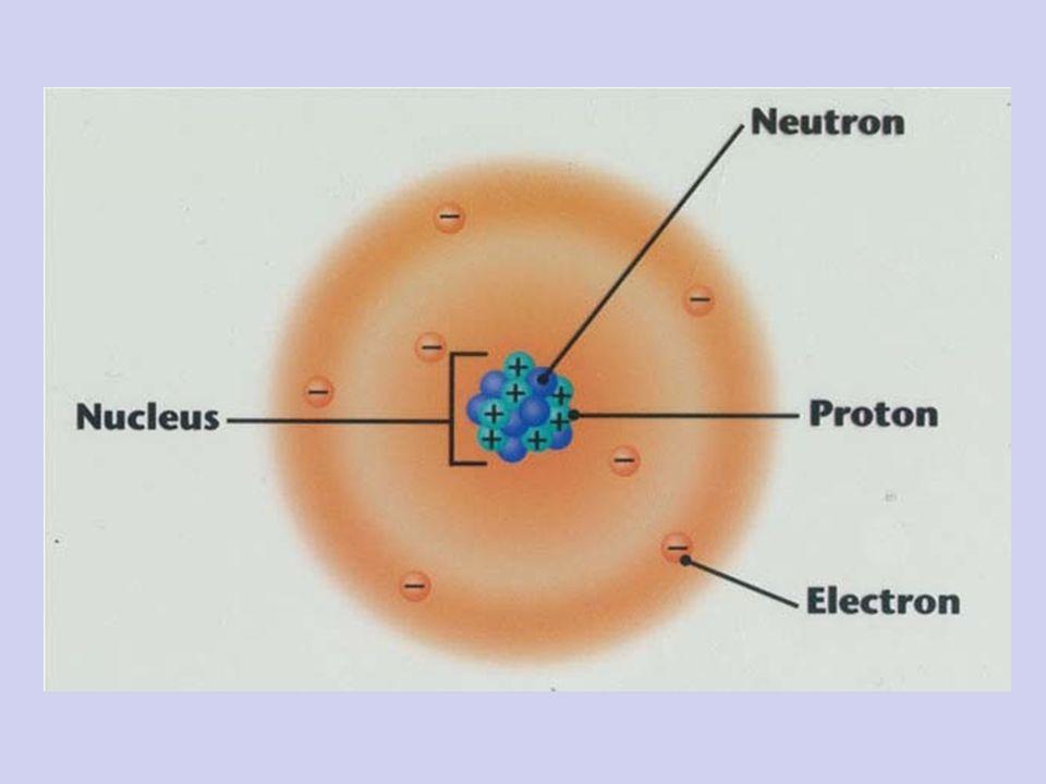 chemistry chapter 1 chemical bonds vocab electron cloud energy  : electron cloud diagram - findchart.co