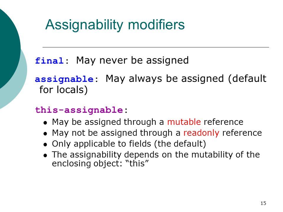 Assignability