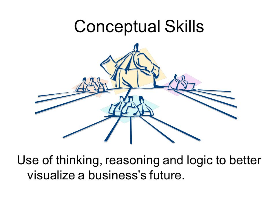 Conceptual Skills Use of thinking, reasoning and logic to better visualize a business's future.