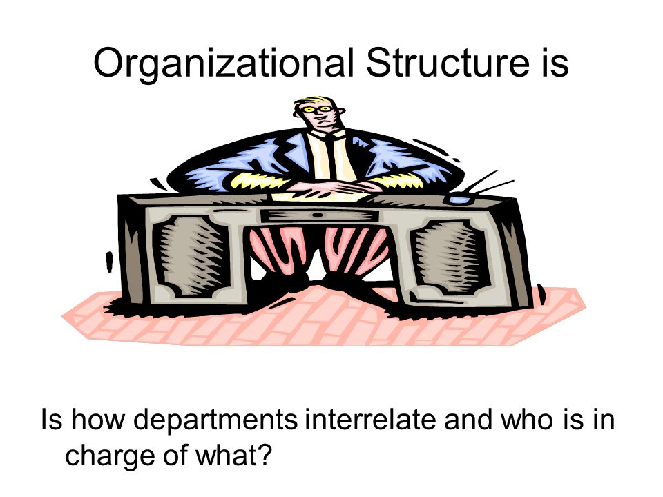 Organizational Structure is Is how departments interrelate and who is in charge of what?