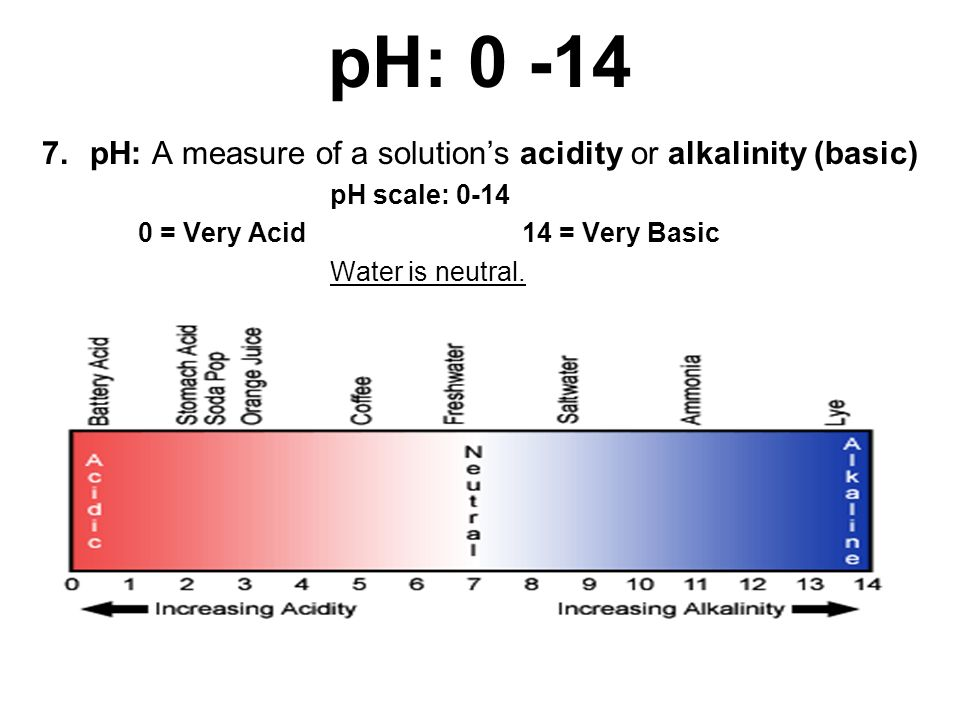 pH: 0 -14 7.pH: A measure of a solution's acidity or alkalinity (basic) pH scale: 0-14 0 = Very Acid14 = Very Basic Water is neutral.