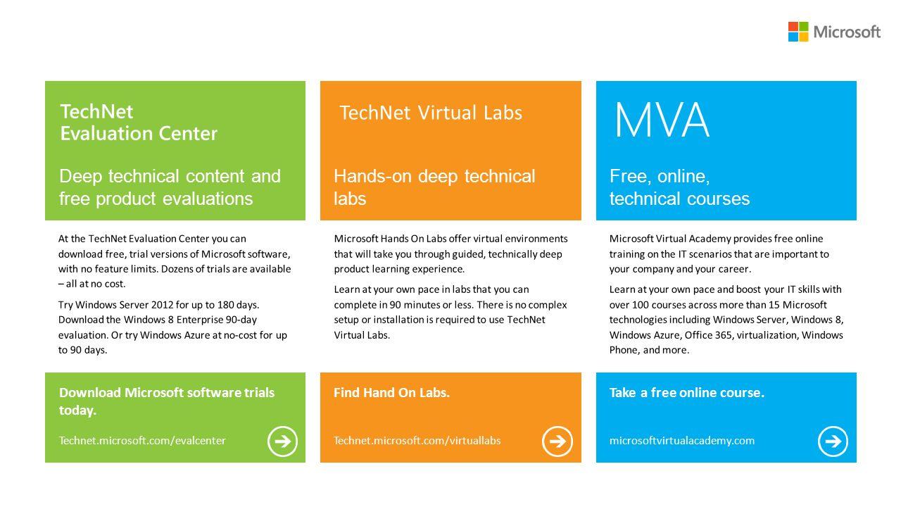 Microsoft virtual academy preparing for the windows 81 mcsa 32 deep 1betcityfo Gallery
