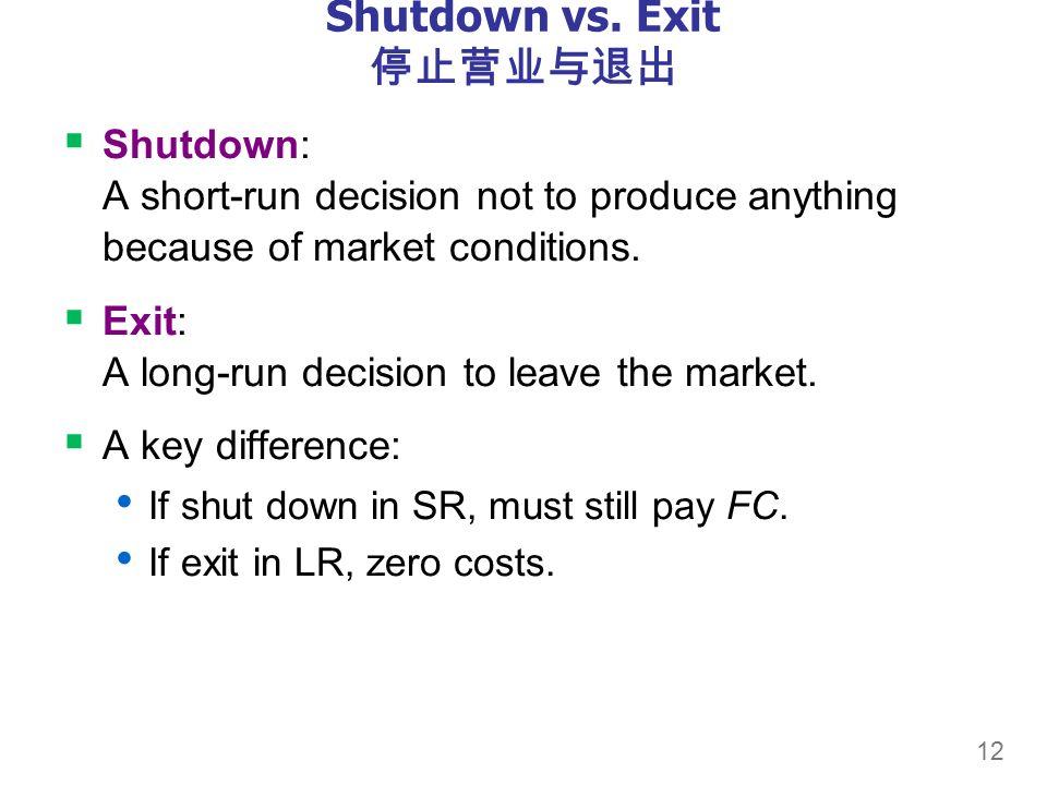 12 Shutdown vs.