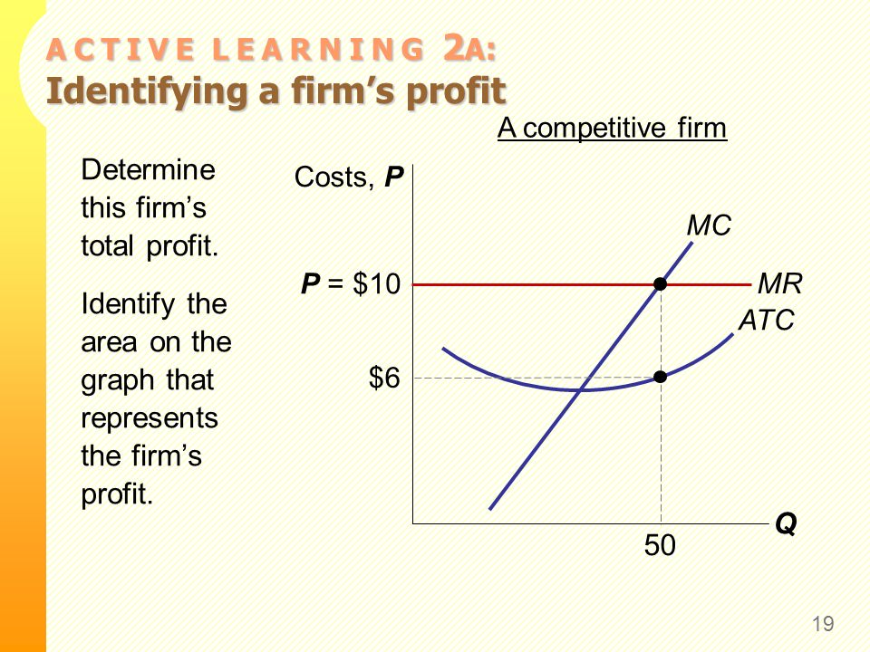A C T I V E L E A R N I N G 2 A : Identifying a firm's profit Determine this firm's total profit.