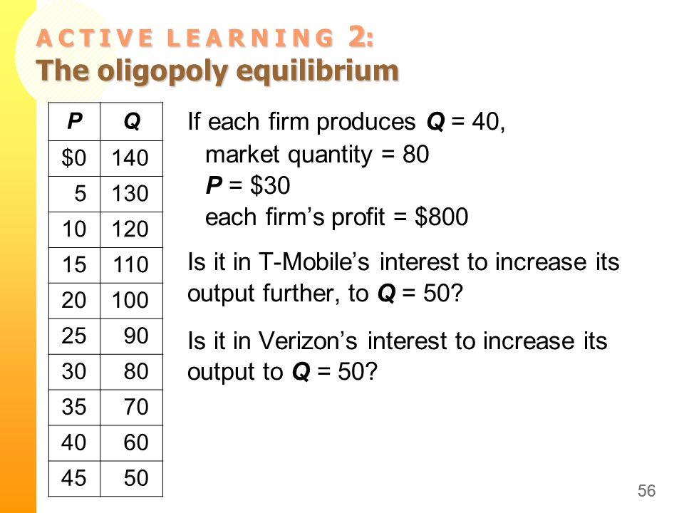 56 A C T I V E L E A R N I N G 2 : The oligopoly equilibrium If each firm produces Q = 40, market quantity = 80 P = $30 each firm's profit = $800 Is it in T-Mobile's interest to increase its output further, to Q = 50.