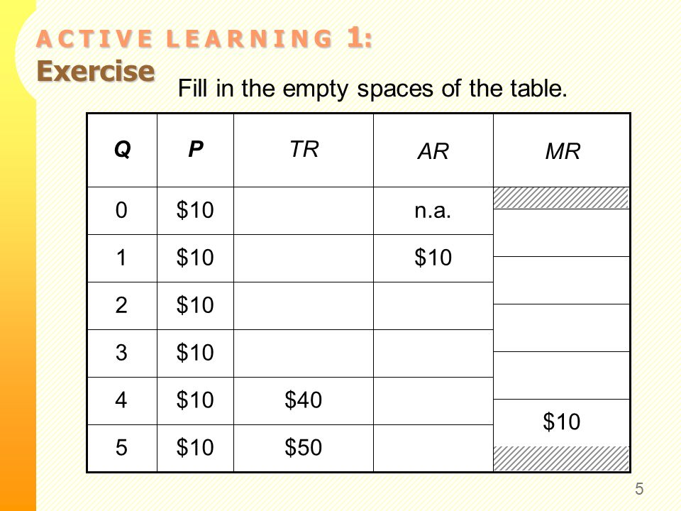 A C T I V E L E A R N I N G 1 : Exercise Fill in the empty spaces of the table.