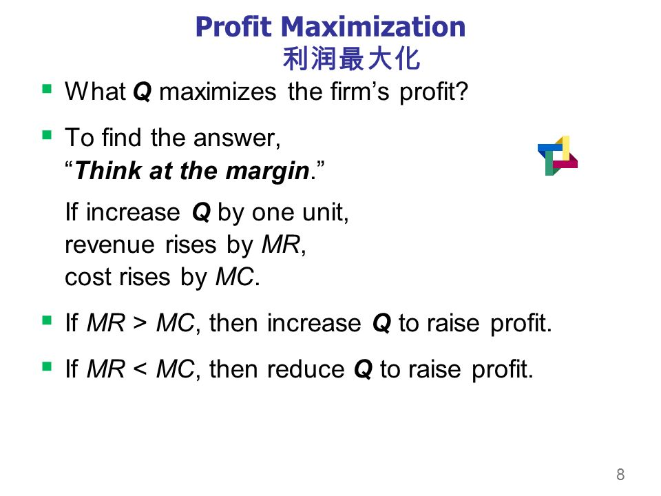 8 Profit Maximization 利润最大化  What Q maximizes the firm's profit.