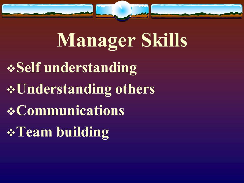 Manager Skills  Self understanding  Understanding others  Communications  Team building