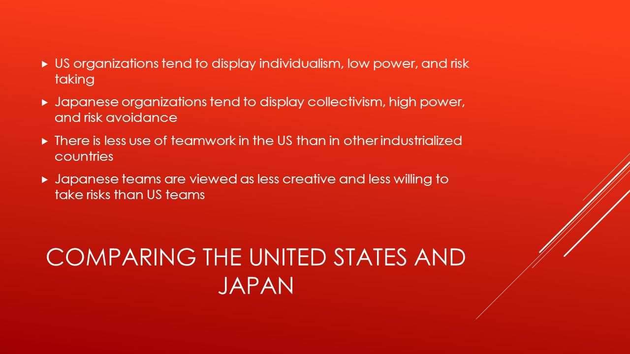 COMPARING THE UNITED STATES AND JAPAN  US organizations tend to display individualism, low power, and risk taking  Japanese organizations tend to di