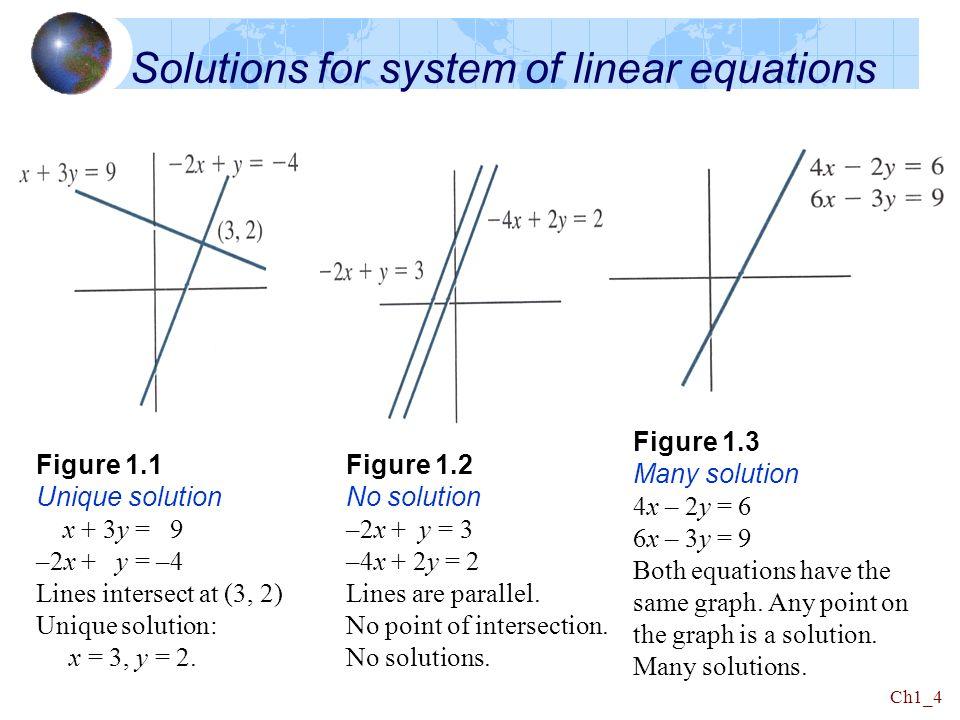 mit opencourseware math linear algebra