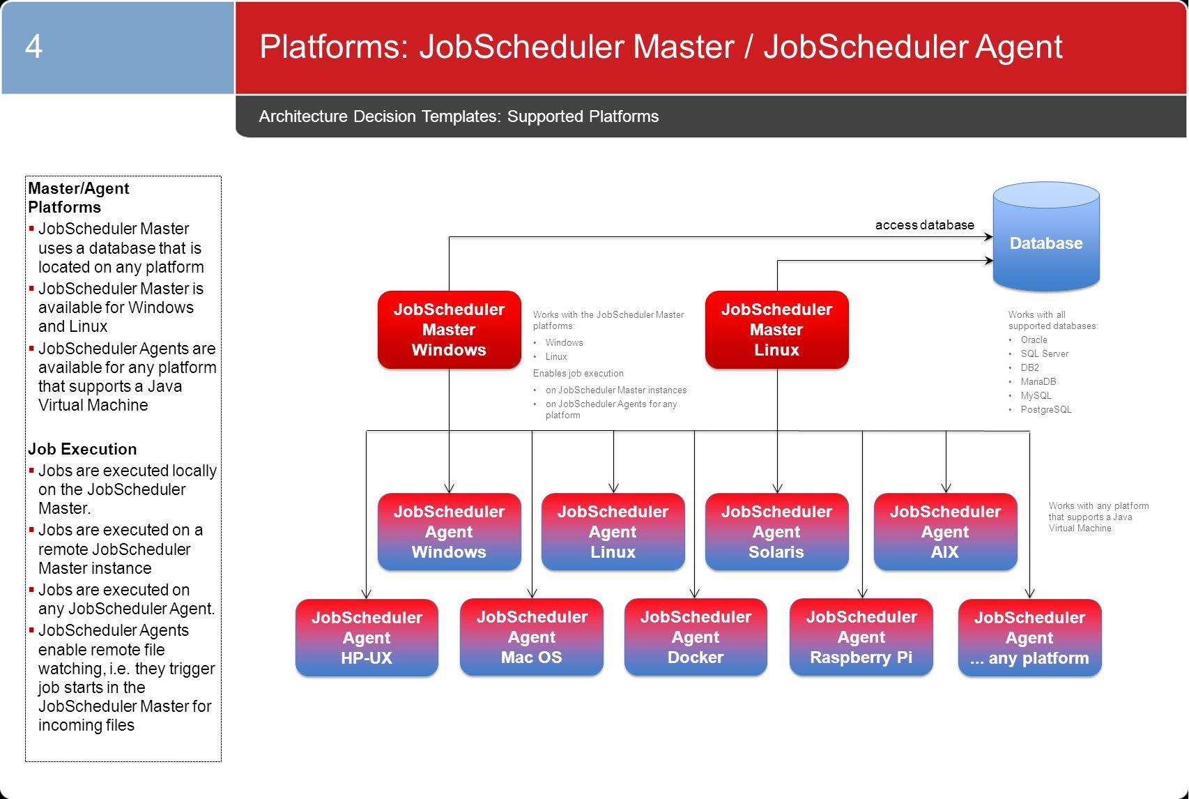 Consulting services jobscheduler architecture decision template architecture decision templates supported platforms platforms jobscheduler master jobscheduler agent masteragent toneelgroepblik Gallery
